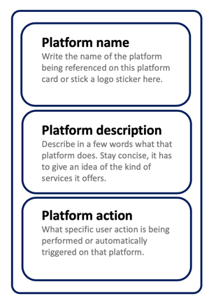 Platform card
